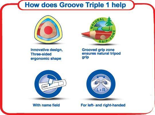 howdoesgroovehelp_tripleone