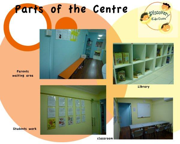 parts-of-centre